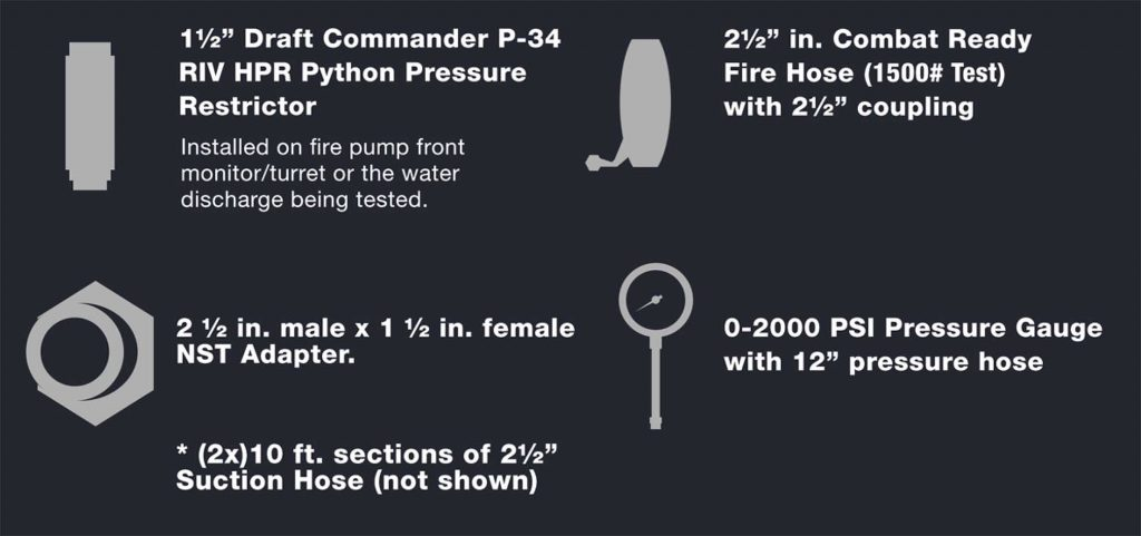 P-34 diagram